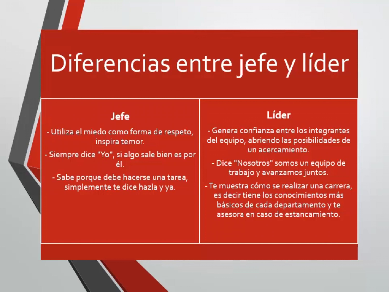 Diferencias entre jefe y líder