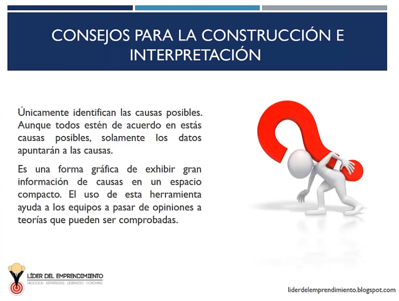 Consejos para la construcción e interpretación de un Diagrama Espina de Pescado