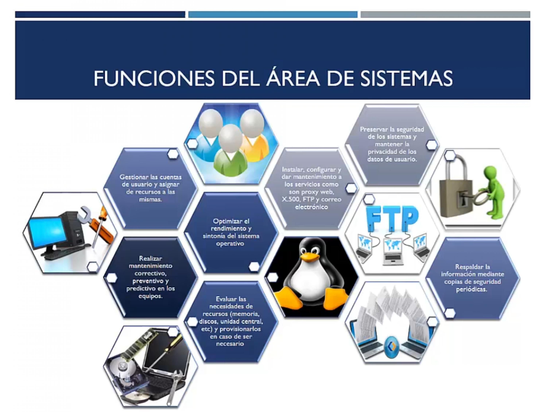 Funciones del departamento de sistemas
