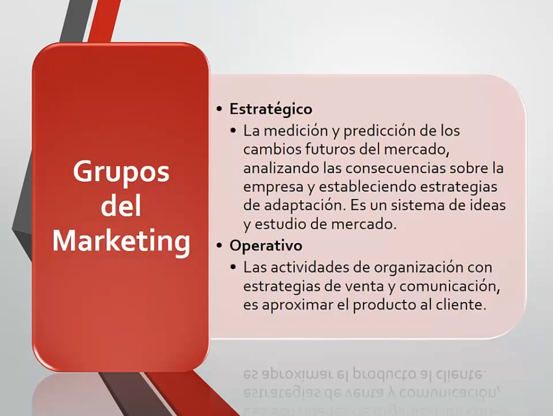 Grupos del marketing