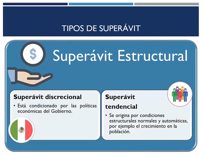 Superávit estructural