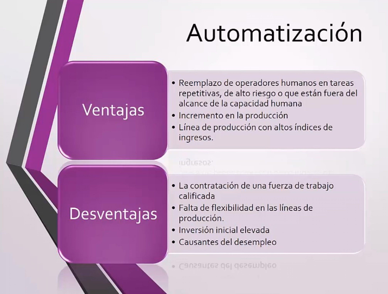 Ventajas y desventajas de la automatización industrial