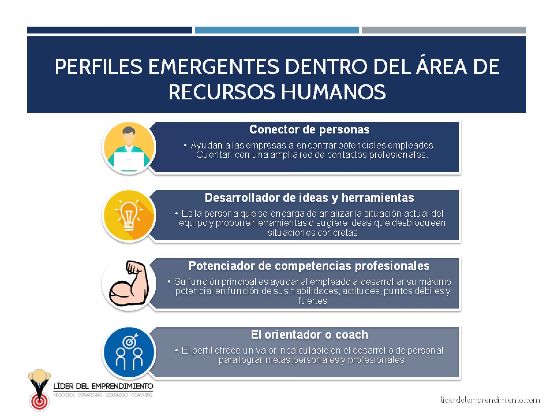 Perfiles emergentes en el sector de los recursos humanos