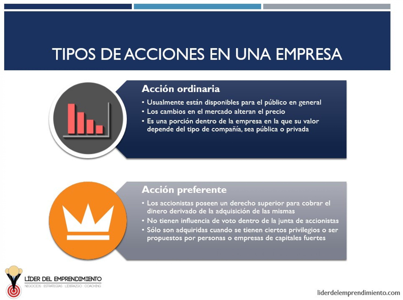 Tipos de acciones en una empresa