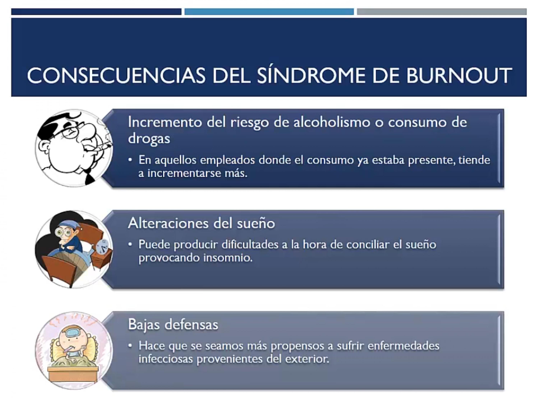 Consecuencias del síndrome de Burnout