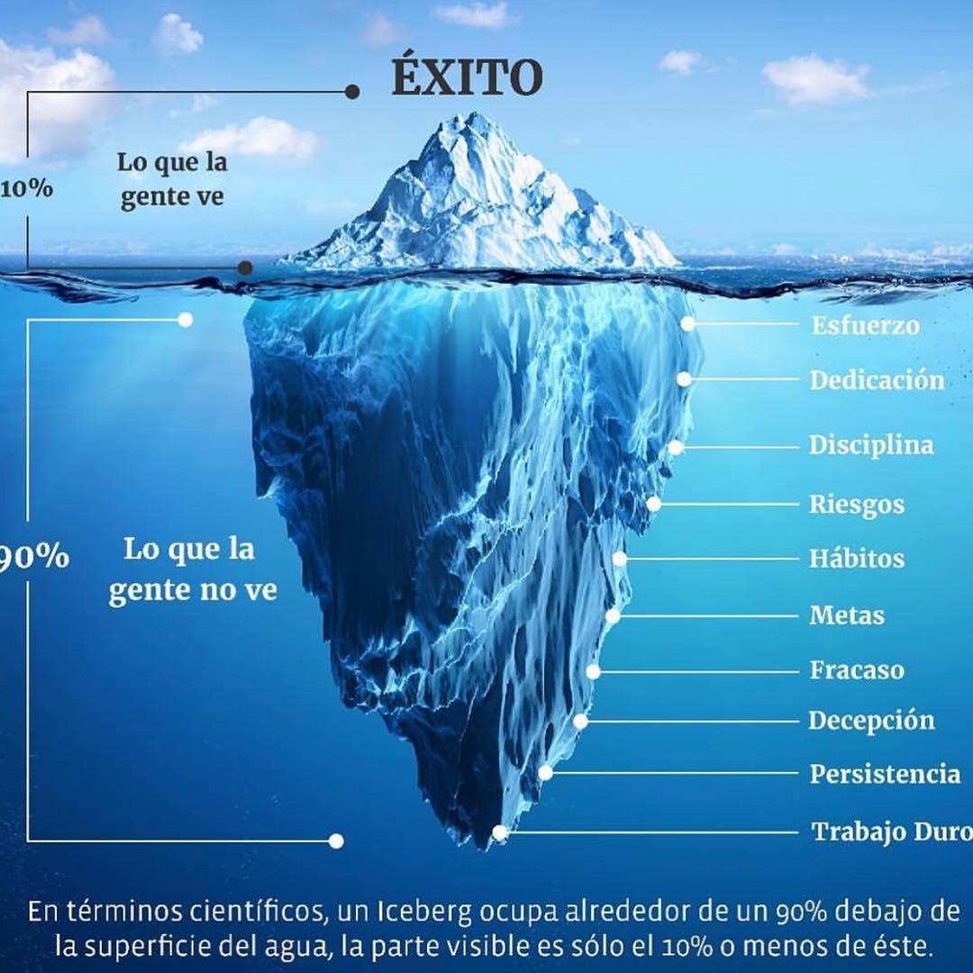El éxito y la teoría del iceberg