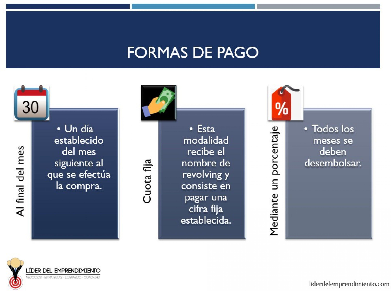 Formas de pago de las tarjetas de crédito