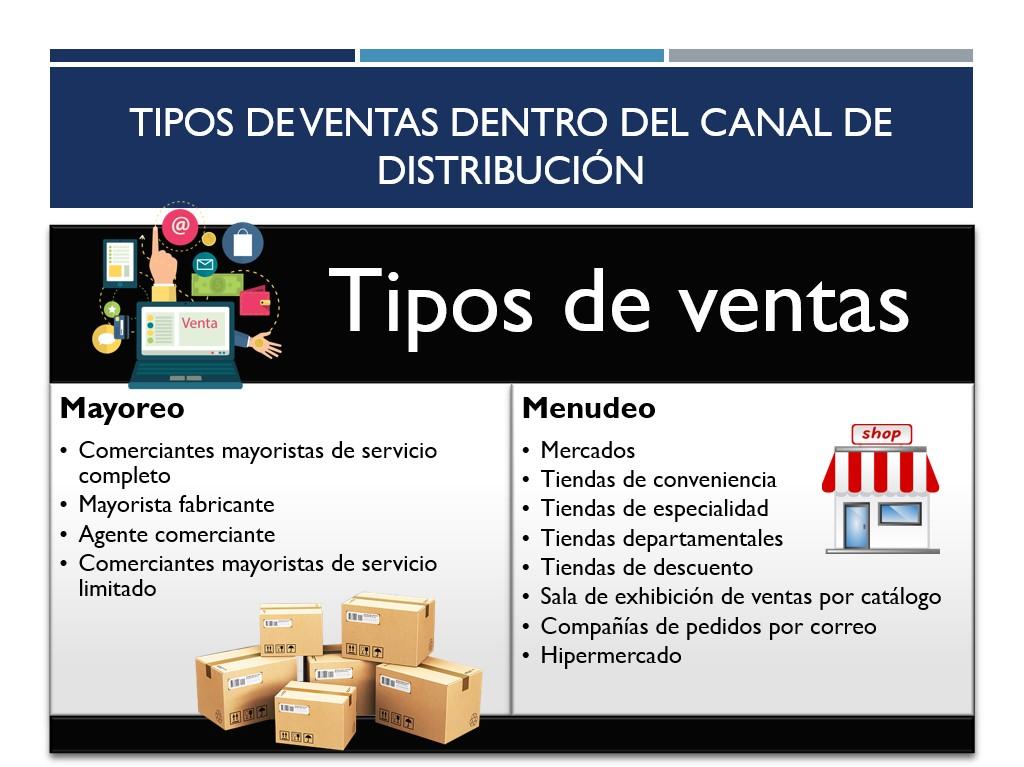 Tipos de ventas dentro del canal de distribución