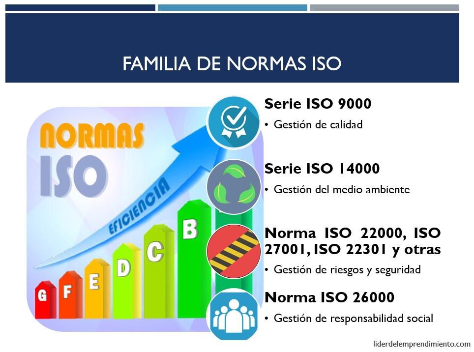 Familia de Normas ISO