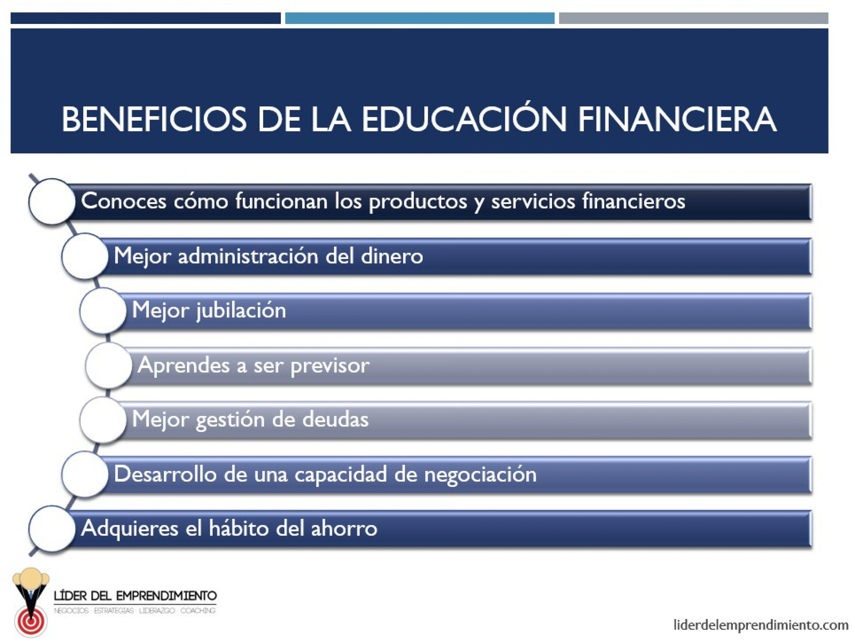 Beneficios de la educación financiera