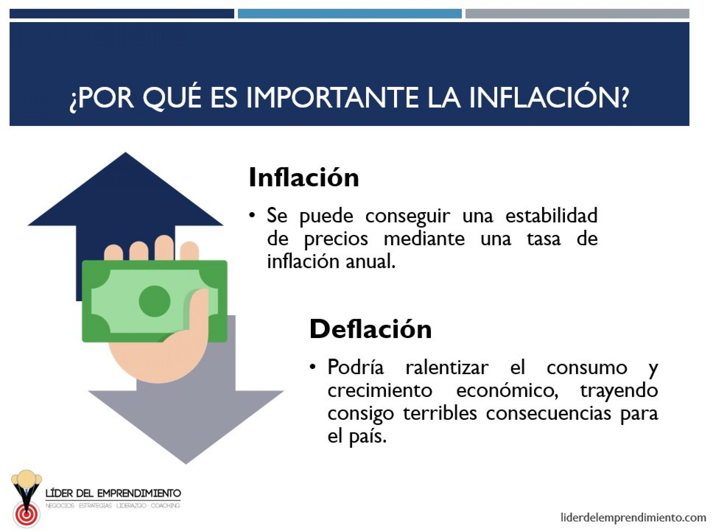 Importancia de la inflación