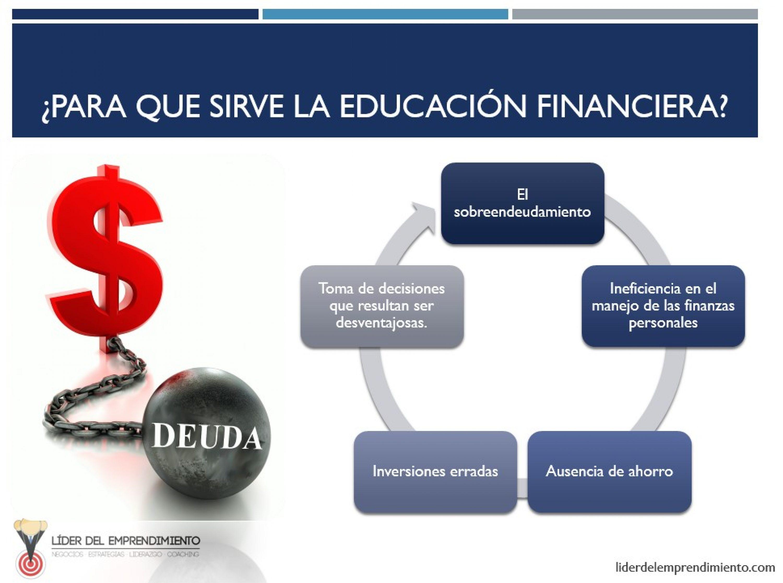 ¿Para qué sirve la educación financiera?