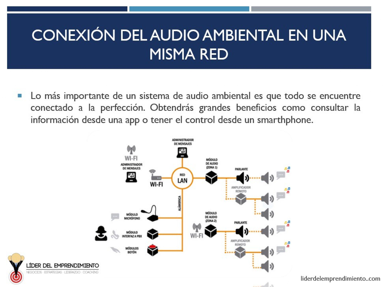 Conexión del audio ambiental en una misma red
