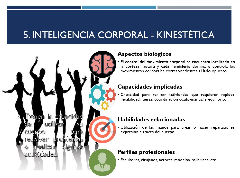 Inteligencia corporal-kinestética