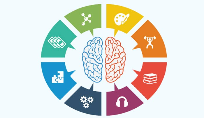 Los 8 Tipos De Inteligencia Según Howard Gardner Líder Del Emprendimiento