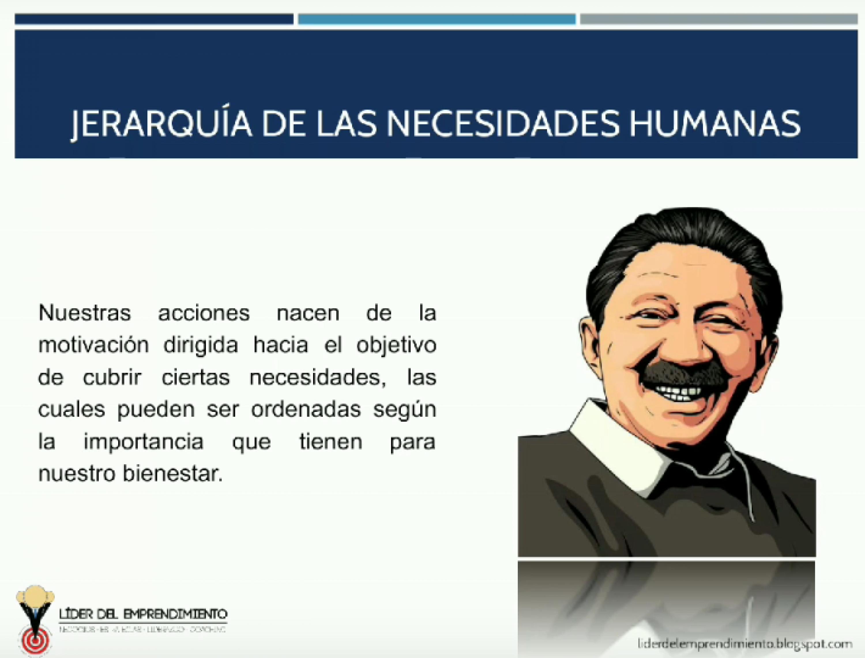 Jerarquía de las necesidades humanas Maslow