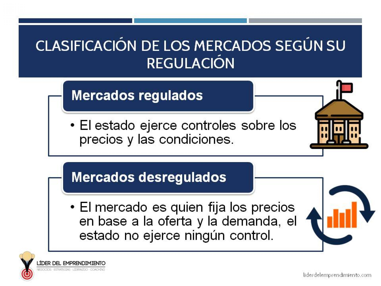 Clasificación de los mercados según su regulación