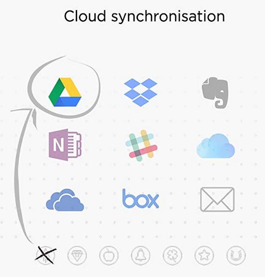 Rocketbook guarda la información en la nube
