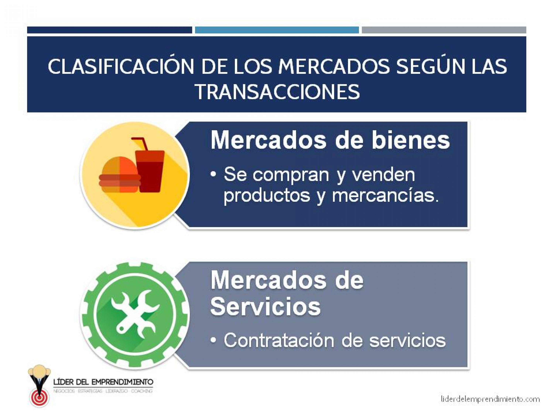 Según las transacciones sean sobre bienes o servicios