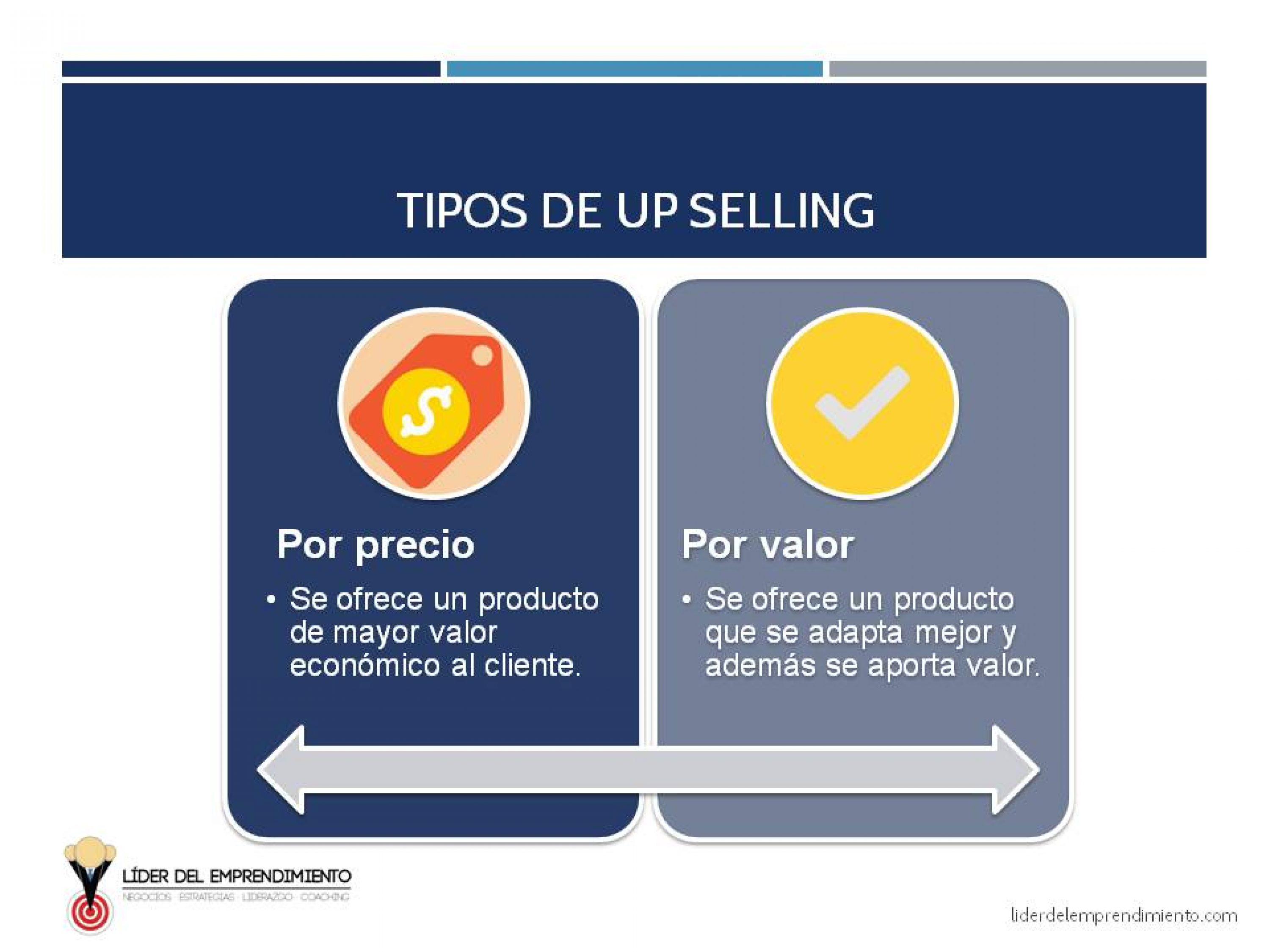 Tipos de Up Selling