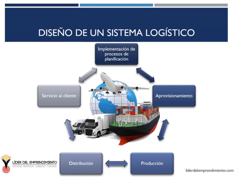 Diseño de un sistema logístico