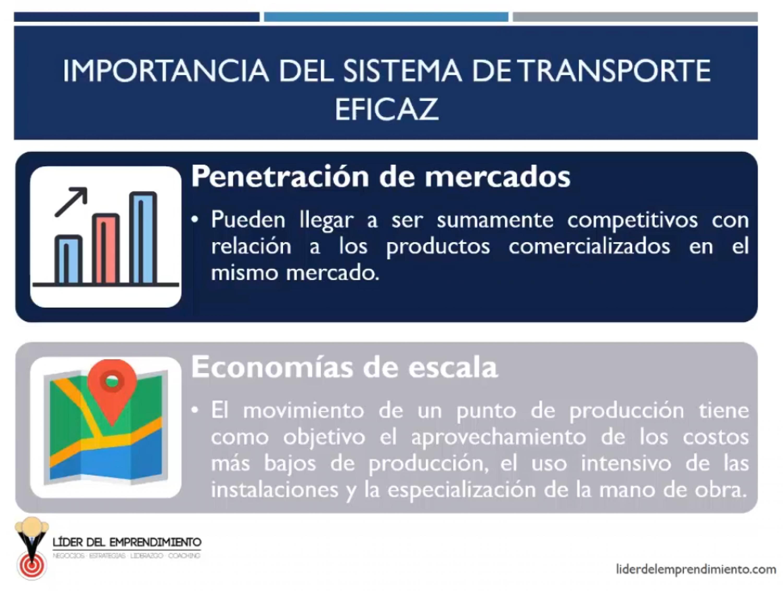 Importancia del Sistema de Transporte Eficaz