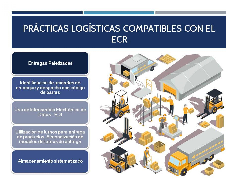 Prácticas logísticas compatibles con el ECR