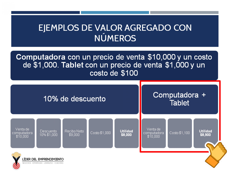 Ejemplo de valor agregado con números