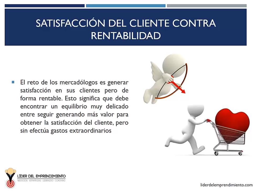 Satisfacción del cliente contra rentabilidad