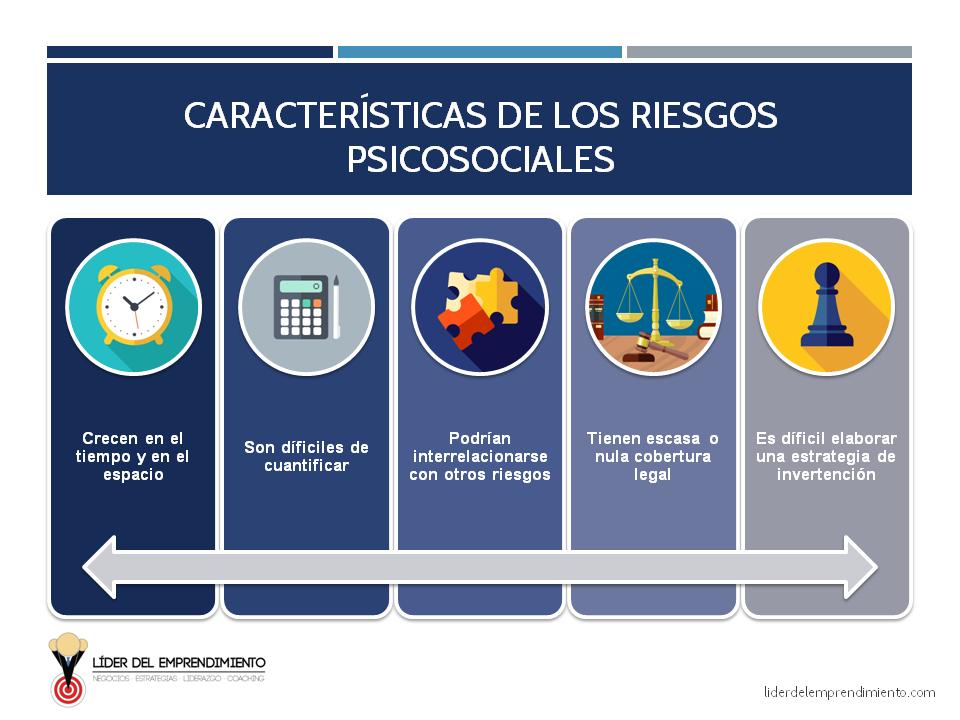 Características de los riesgos psicosociales