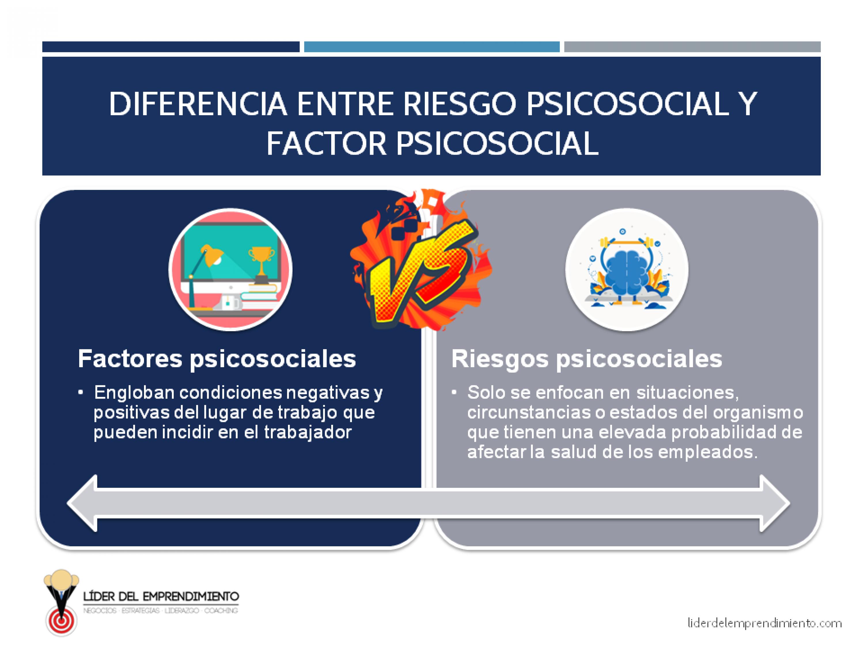 Diferencia entre riesgo psicosocial y factor psicosocial