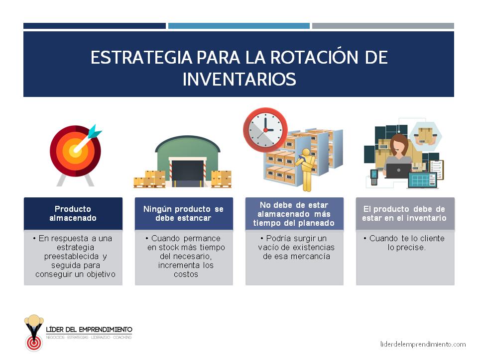 Estrategia para la rotación de inventarios