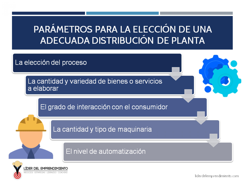 Parámetros para la elección de una adecuada distribución de planta