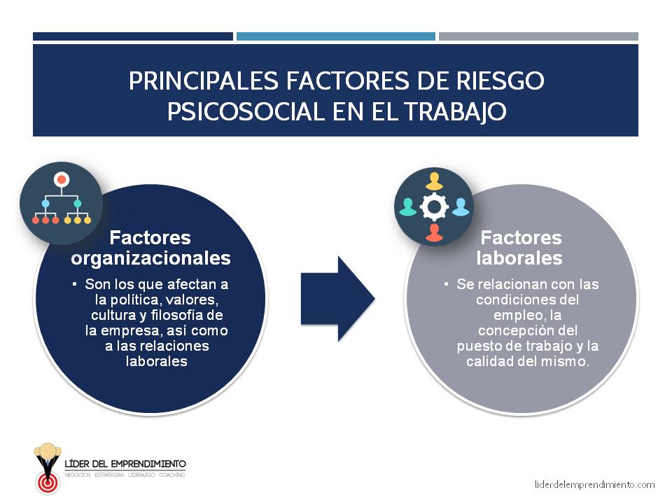 Principales factores de riesgo psicosocial en el trabajo