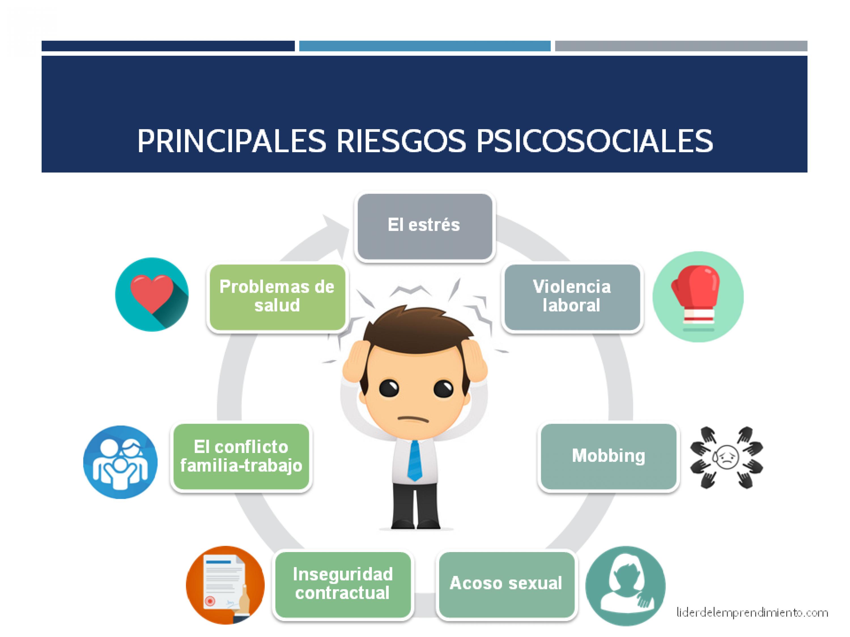 Principales riesgos psicosociales