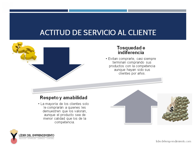 Actitud de servicio al cliente