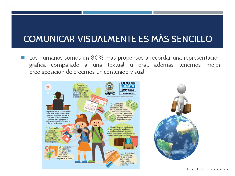 Comunicar visualmente es más sencillo