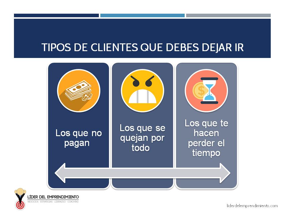 3 Tipos de clientes que debes dejar ir