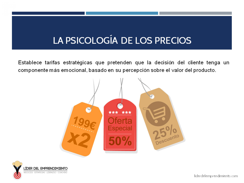 Psicología de los precios