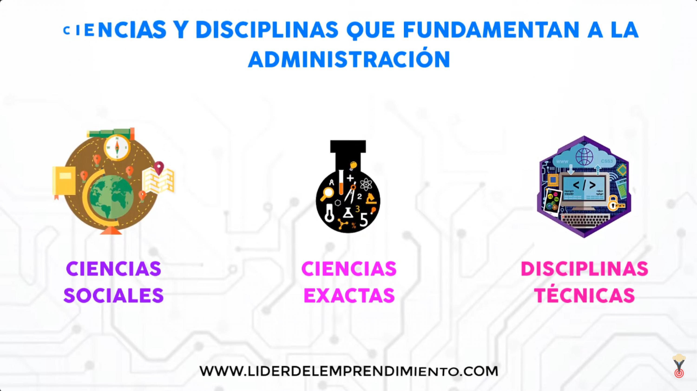 Ciencias y disciplinas que fundamentan a la administración