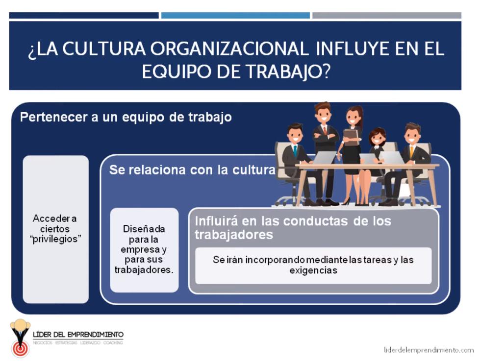 La cultura organizacional inluye en el equipo de trabajo